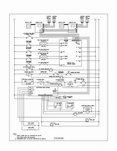 Neff Double Oven Wiring Diagram