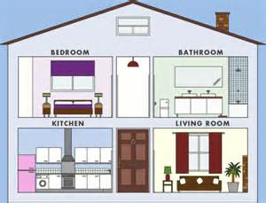 of images rooms in the home homes housekeeping