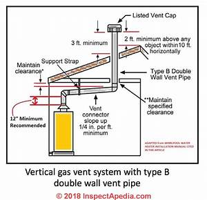 Setting Up Venting For Water Heater   Gas Dryer