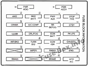 Fuse Box Diagram Chevrolet Blazer  1996