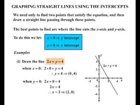 Year 9 And 10  Graphing Straight Lines Using Xy