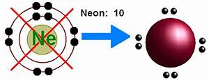 How To Draw Electron Dot Structures