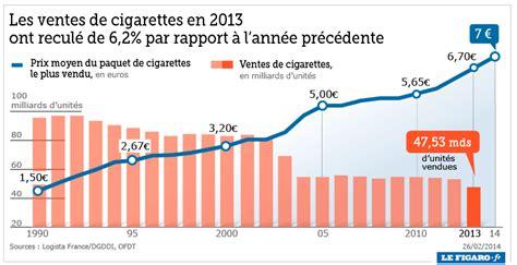 prix cigarette electronique bureau de tabac raphael la cigarette électronique exacig page 8