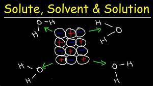 Solubility Chemistry
