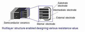 Thermistor  Chip Type