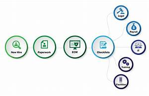 Compensation Packages Imagesoft Access Employee Records And Streamline The