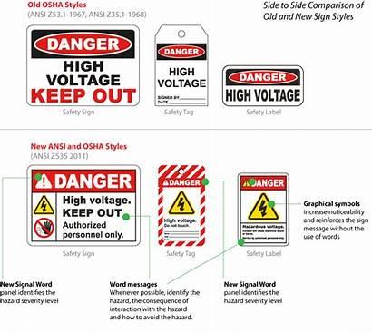 Osha Safety Ansi Signs Sign Format Standards