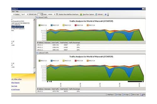 download solarwinds netflow traffic analyzer