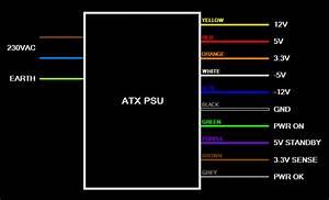 The Fragmentation Paradox  Laboratory Atx Power Supply Unit