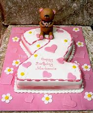 Best Happy 2nd Birthday