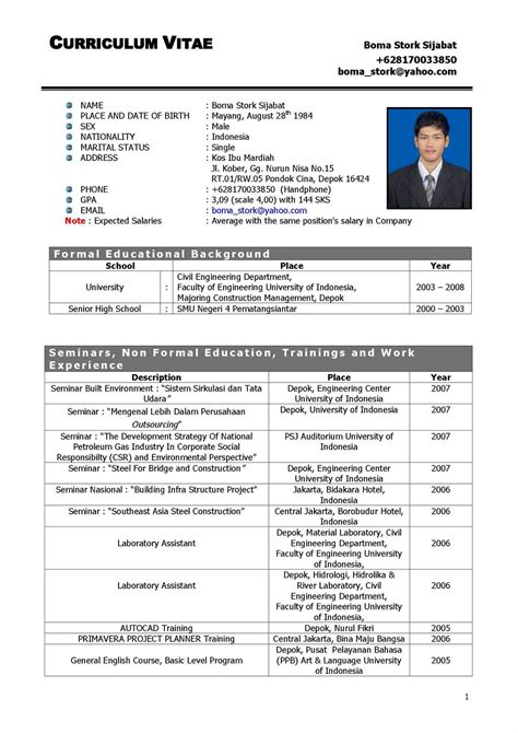 Resume Kerja by Contoh Curriculum Vitae Cv Curriculum And