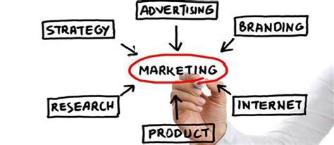 Marketing Help by Marketing Assignment Help Marketing Homework Help