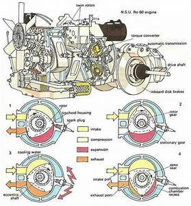 Mechanical Engineering  Rotary Engine Diagram
