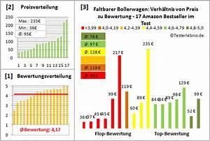 Faltbarer Bollerwagen Test : faltbarer bollerwagen test der bestseller bewertung info ~ Watch28wear.com Haus und Dekorationen