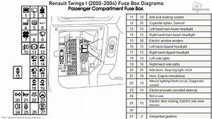 100 Amp Fuse Box Diagram Youtube Wiring Diagrams Data Executive Executive Ilsoleovunque It