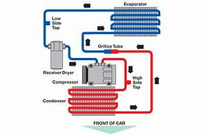 A C System Diagram - Photo 76105731 - At-home A  C Repair For Your Jeep