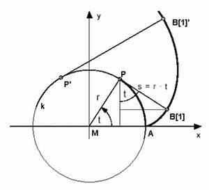 Zykloide Berechnen : funktion f r evolvente allgemeines anwendungen foren ~ Themetempest.com Abrechnung