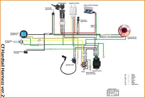 2007 Coolster Atv Wiring Diagram by Coolster 200cc Wiring Diagram Wiring Diagram