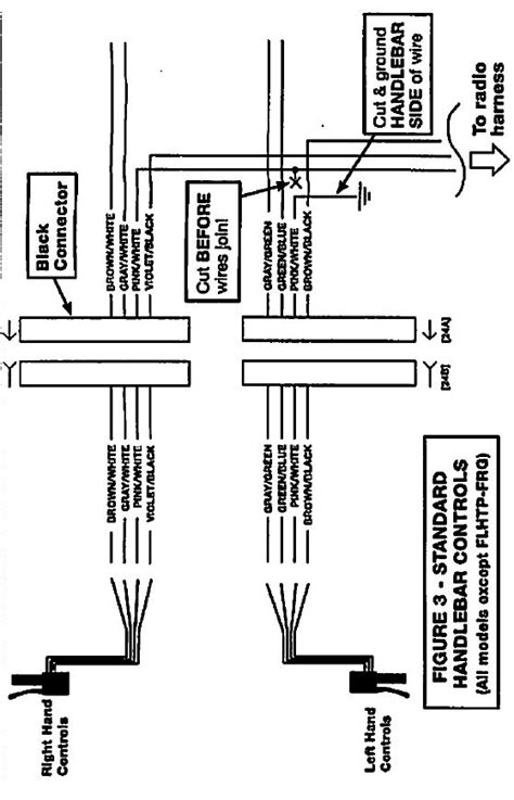 M Pac Wiring Diagram by Pac Switch Question Road Glide Forums
