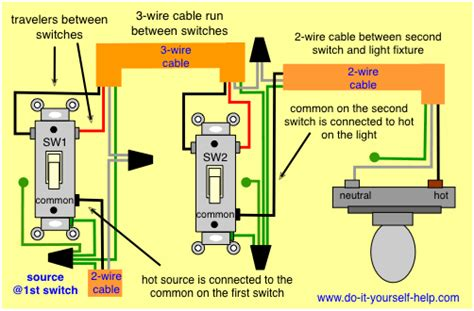 Electrical Why Would Both Switches Way Switch