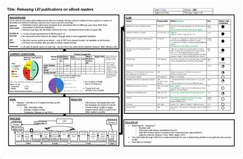 quality control plan template excel exceltemplates