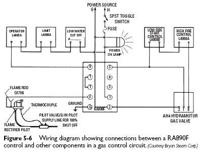 Rod Fuel Wiring Diagram by Gas Burner Primary Heater Service Troubleshooting