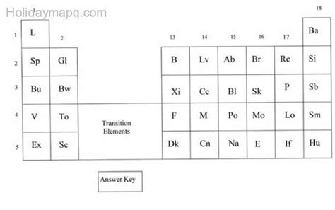 Charges Ions Worksheet Answer Key Chemistry