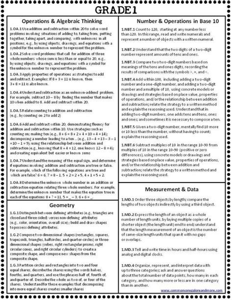 freebie  st grade common core math standards