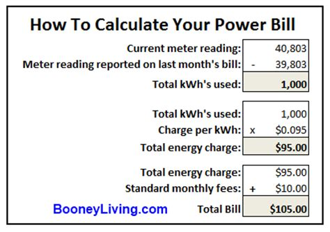 how to read an electric meter to calculate power consumption