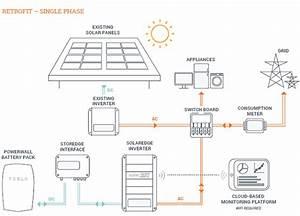 Tesla Powerwall Battery Retrofit