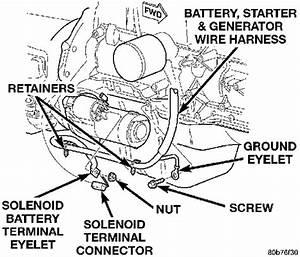 Jeep Cherokee 4 0 1996