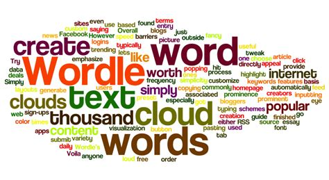 Create Word Clouds With Wordle Cnet