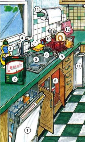kitchen pictures  list  kitchen utensils  picture  names  dictionary  kids