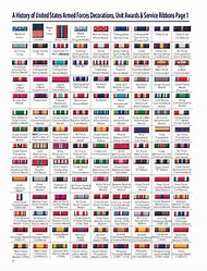 Army Military Ribbons Order Precedence