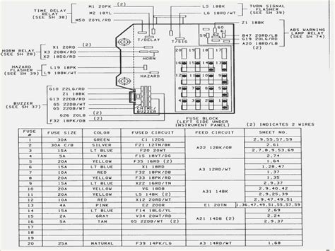 2012 Dodge Ram 1500 Fuse Box Diagram by 2001 Mercedes S430 Fuse Diagram Imageresizertool