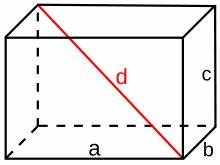 Diagonale Dreieck Berechnen : quader wikipedia ~ Themetempest.com Abrechnung
