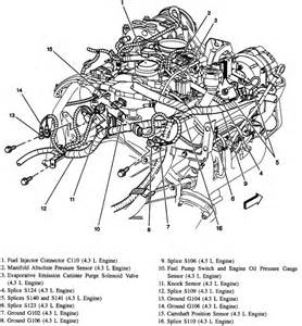 similiar 4 3 liter engine diagram keywords 2001 chevy blazer 4 3 liter engine diagram wiring diagram photos for