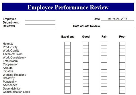 daily schedule employee performance report template