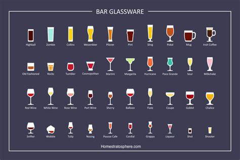 Types Of Barware 12 types of glassware bar wine etc
