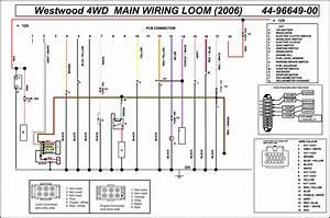 Wire On Armature  Magneto