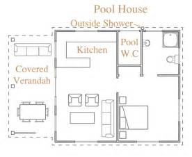 pool home plans gallery for gt mansion floor plans with pool