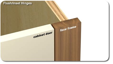 flush cabinet doors measuring doors based on new hinges