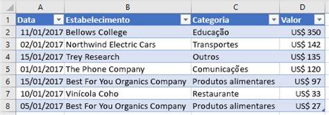 trabalhar  tabelas usando  api javascript  excel