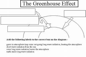 Greenhouse Effect Diagram Worksheet