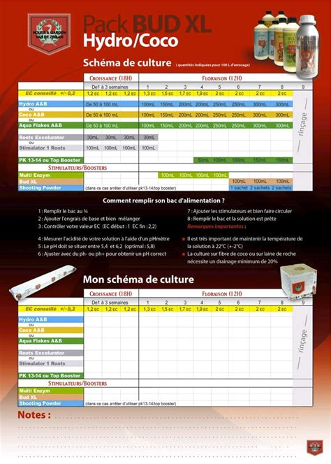 house and garden nutrient calculator uk garden ftempo