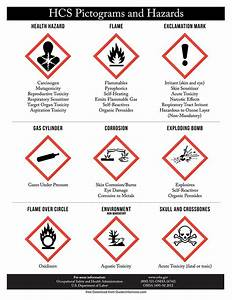 poster of osha hcs pictograms hazards poster health hazards With ghs pictograms osha