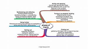 Il Plan And Reflective Practice