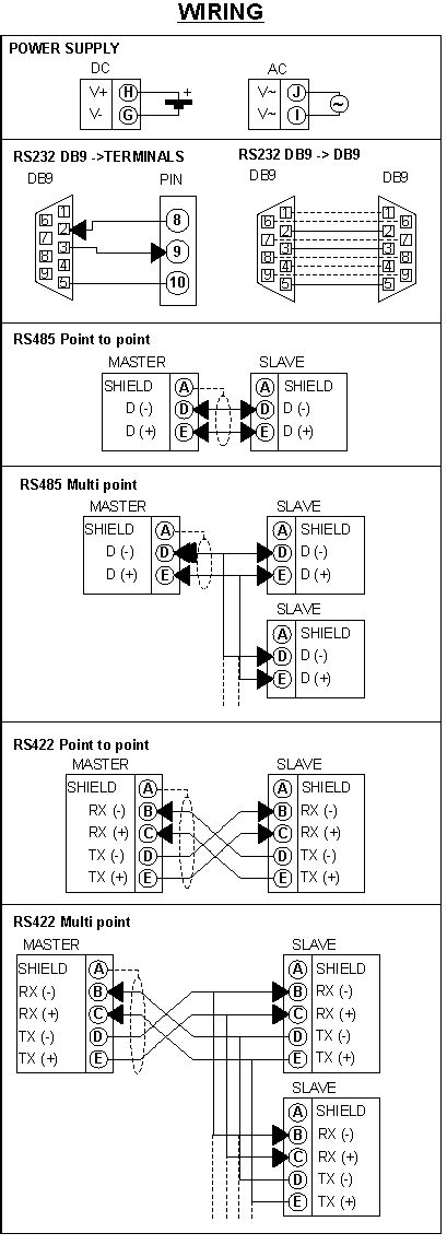 rs232 rs422 isolated converter communication dat3580 4w