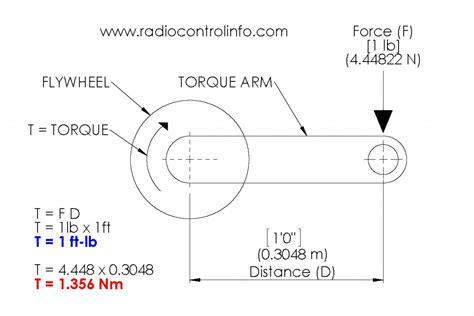 Motor Boat Engine Crossword by Rc Boat Motor Size Calculator Automotivegarage Org