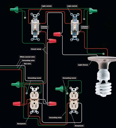 The Complete Guide Electrical Wiring Eep